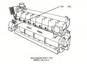 ATLAS 'Imperial' 600 HP Marine Engine