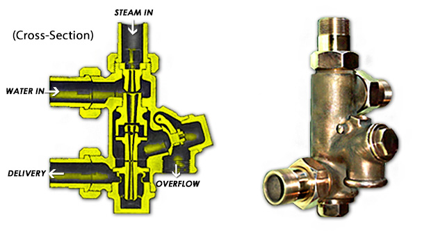 Feed Water Injector Boiler Feed Injectors