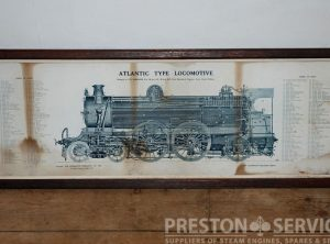 "ATLANTIC TYPE LOCOMOTIVE  13½"" x 3 Ft Framed Print"