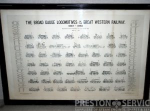 GWR LOCOMOTIVES 32″ x 47″ Framed Print