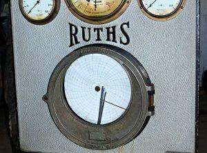 RUTHS Special Gauge Board, Vintage Gauge Board